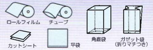 フィルムの形状