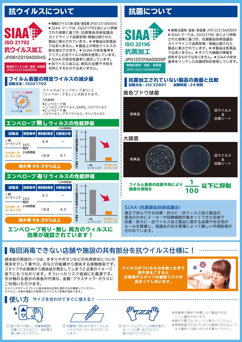 抗ウイルス&除菌シート リケガードA4(チラシ・裏)